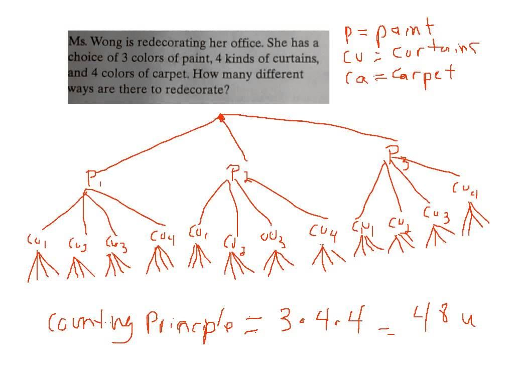 Finding Possible Outcomes And Probability Tree Diagram Probability Worksheets Probability