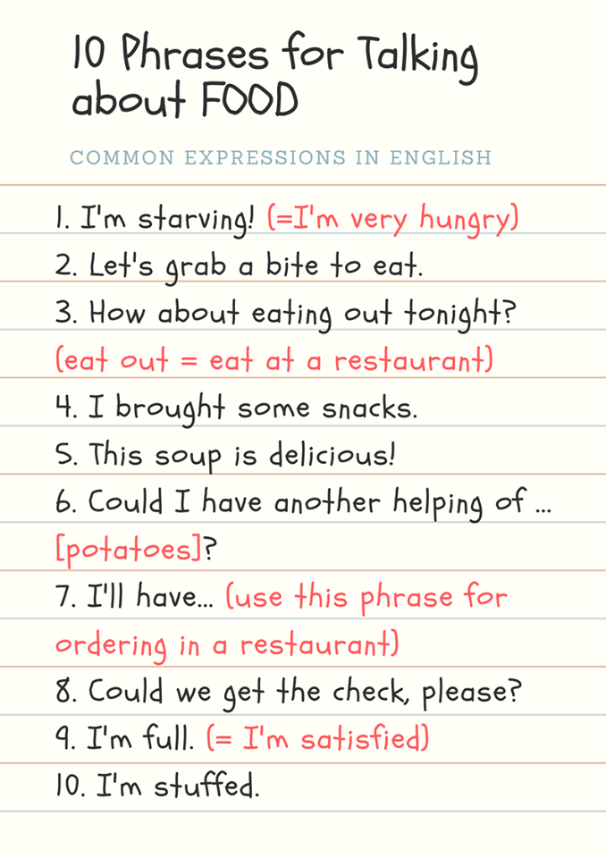 Useful English Expressions Commonly Used in Daily Conversations ...