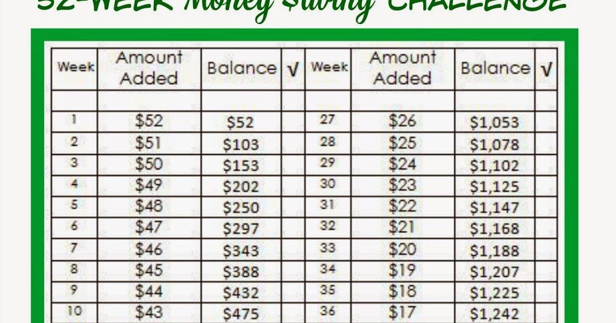 52 week 1000 money challenge 2017 printable come together kids 52 week money savings. Black Bedroom Furniture Sets. Home Design Ideas