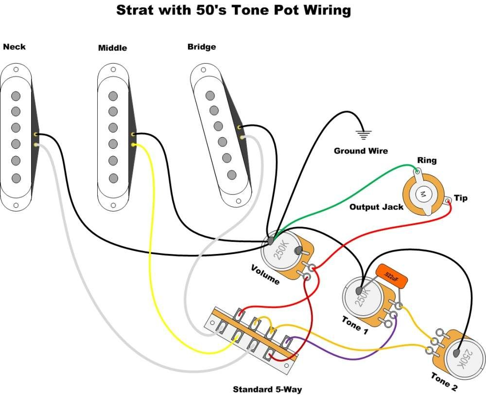 How To Wire A Strat Fender Guitars Fender Stratocaster Squier