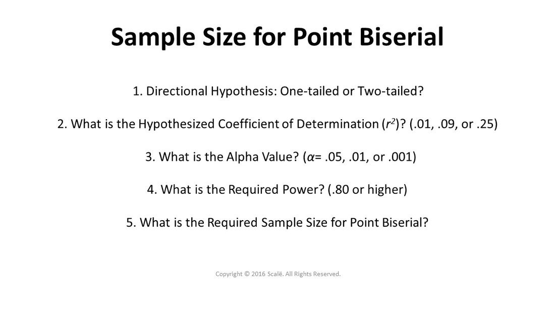 Sample Size For Point Biserial Coefficient Of Determination Sample Point