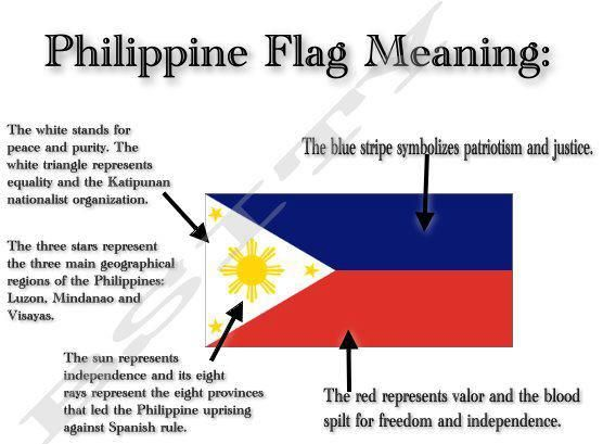 So Much Symbolism In The Philippine Flag A Large Part Of Who I Am Philippine Flag Philippines Culture Filipino Culture