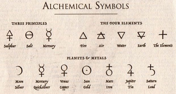 Tatuajes De Simbolos De La Alquimia Ideas Para Tatuajes - Simbolos-para-tatuaje