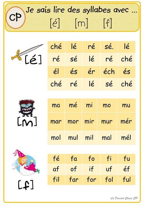 Connu Lire des syllabes (pilotis) | Écrit | Pinterest | Syllabes, Cp et  GN38