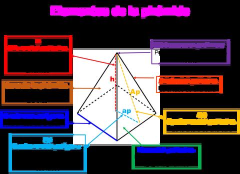 área Volumen Pirámide1 Prismas Y Piramides Desafio Matematico Matematicas