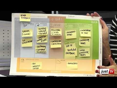 Programa exibido dia 31/07/13. O programa desta semana, traz Marcelo Pimenta falando sobre um tema muito comentado atualmente: o Canvas do modelo de negócio....