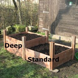 Fsc Wooden Raised Beds With 35 Different Sizes To Choose From