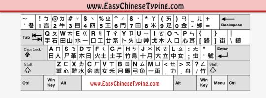 Chinese Typing Made Easy | Easy Language Typing | Keyboard, Windows