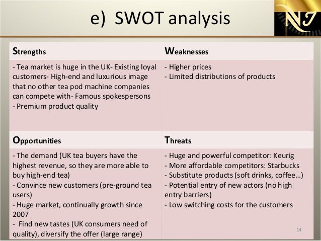 Green Mountain Coffee Roasters And Keurig Coffee Swot Analysis
