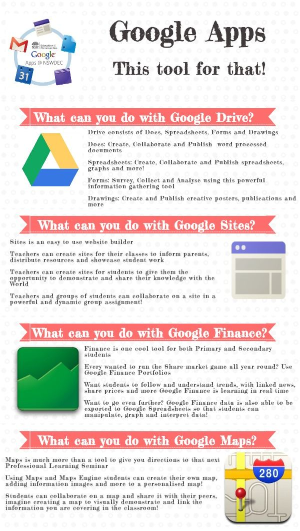 Google Apps What can you do with Google Drive, Google Sites, Google