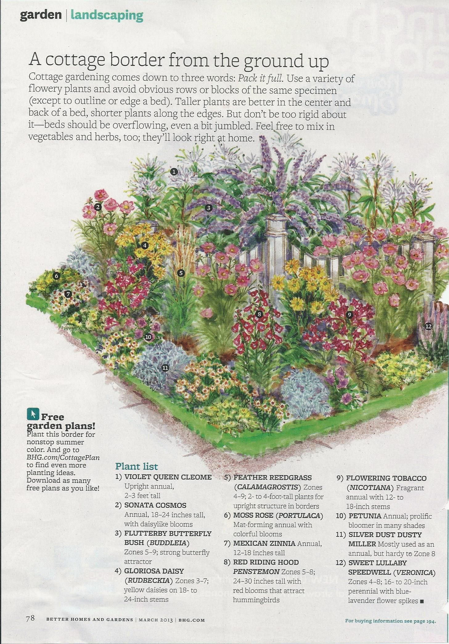 cottage garden planting guide from bhg | Landscaping Ideas ... on