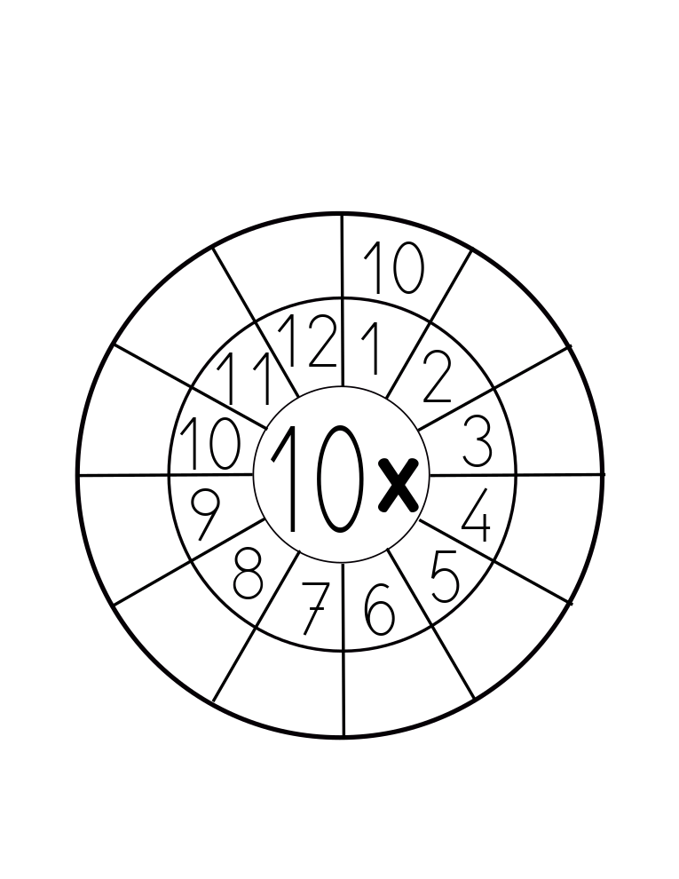tabla de multiplicar del 10 | abn | Pinterest