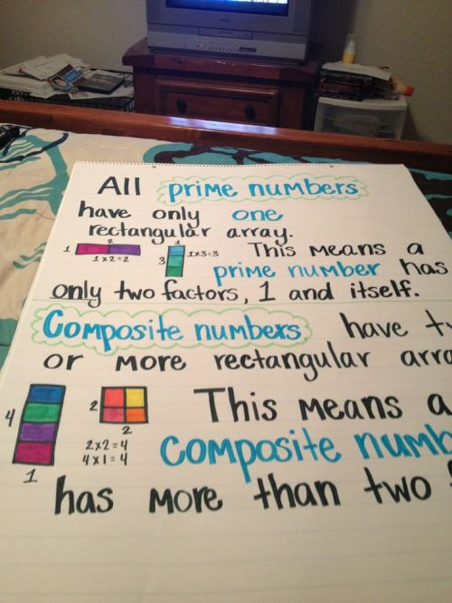 Prime vs Composite Numbers Anchor Chart Math Pinterest - prime number chart
