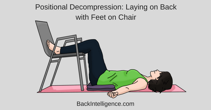 Spinal Therapy At Home Exercises You Can