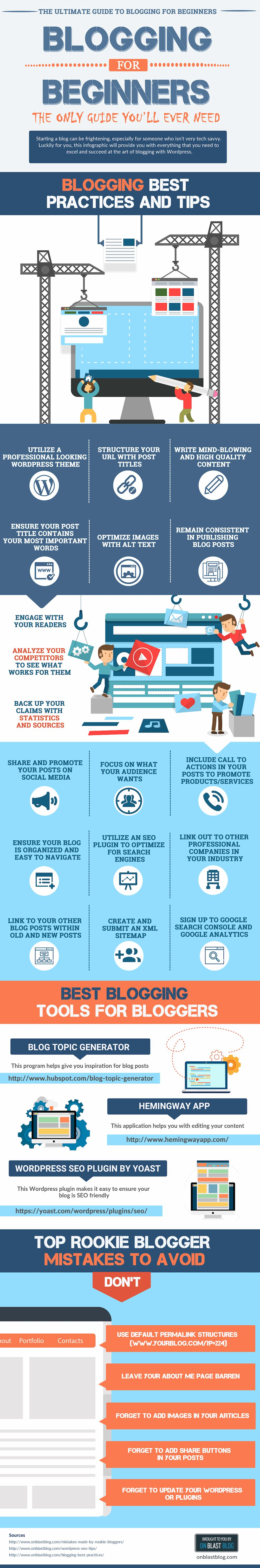 The Beginner's Guide to Blogging Best Practices - infographic