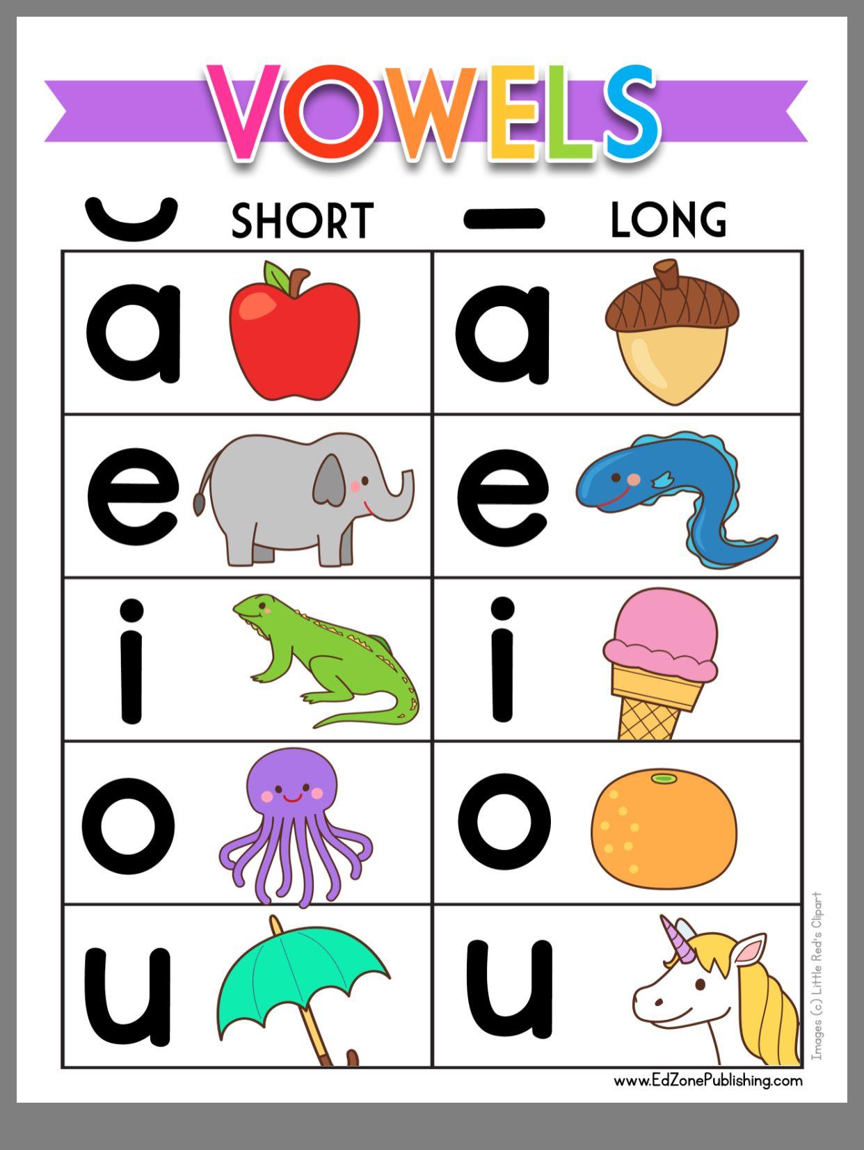 Pin By Rebecca Rodgers On Preschool Vowel Worksheets Vowel Chart Short Vowel Worksheets [ 1653 x 1242 Pixel ]