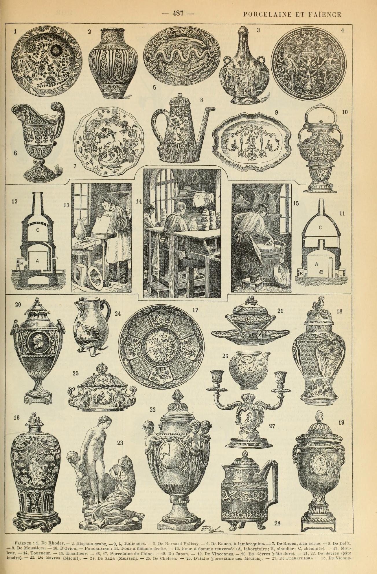 Le Larousse pour tous : Porcelaine et Faíence