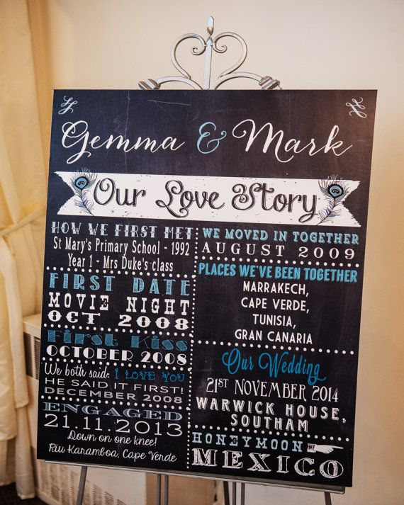 Chalkboard Love Story Sign - Love Story Sign - Our Love Story Sign