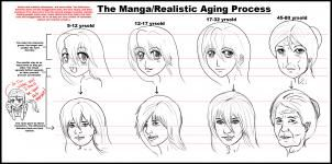 How To Draw Manga Style Female Faces By Dawn Anime Character Drawing Anime Drawings Drawings