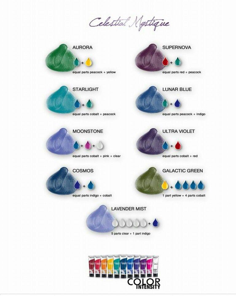 Joico Intensity Color Chart Heartpulsar
