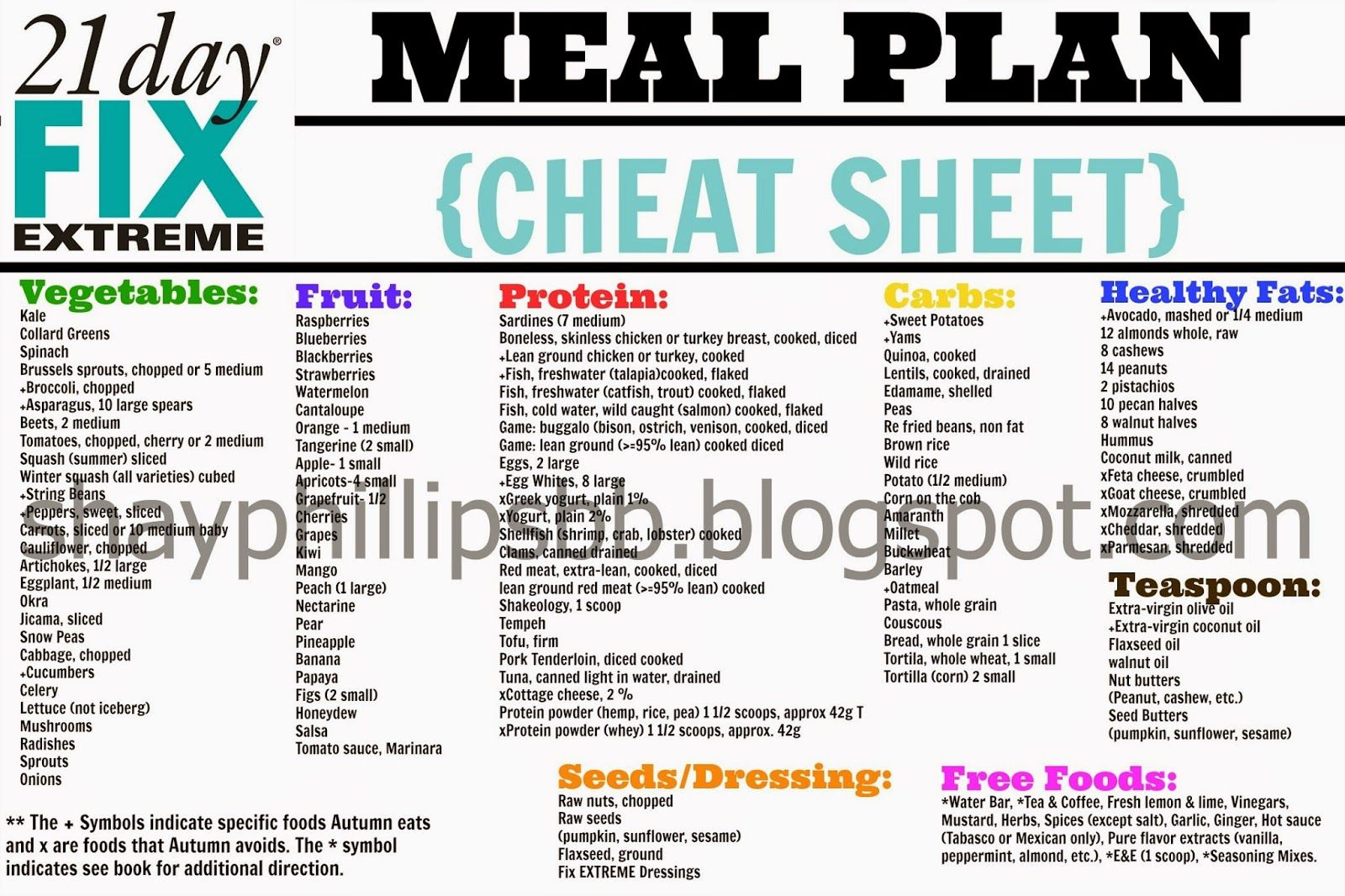 21 Day Fix Extreme Meal Plancheat Sheet I Would Love To