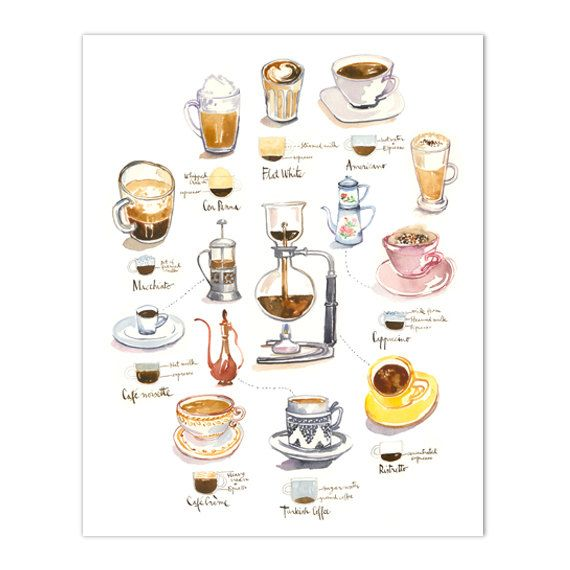 Kitchen Paint Type: Coffee Art Print, Watercolor Painting, Kitchen Poster, Coffee Chart Illustration, Espresso Guide