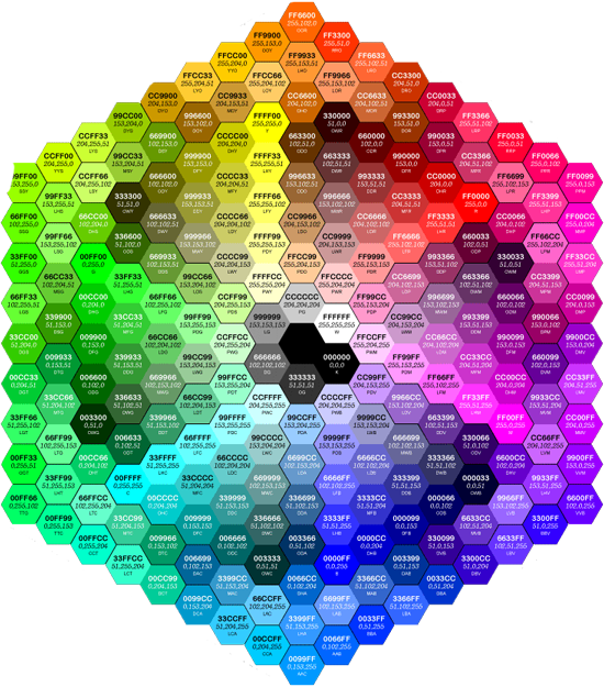 Double Digit Dongle Warmpth Hexadecimal Hexagon Hex Color Codes Html Color Codes Copic Markers Tutorial