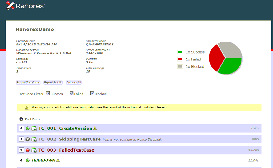 How To Customize Report Of Ranorex Tool The Official 360logica Blog Incident Report Form Custom Report Template