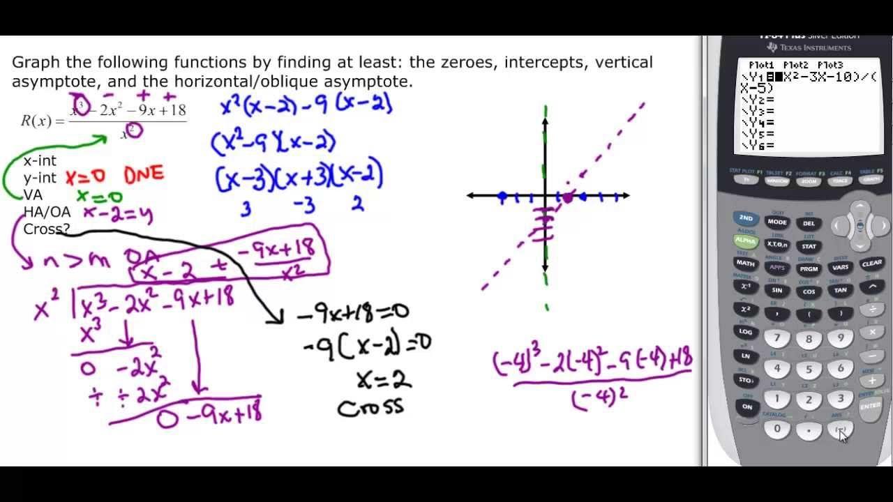 Holes And Oblique Asymptotes Quadratics Graphing Graphing Calculator