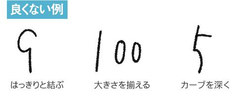 大人向け 数字 漢数字の練習 お手本プリント ペン字いんすとーる 数字 ペン字 プリント