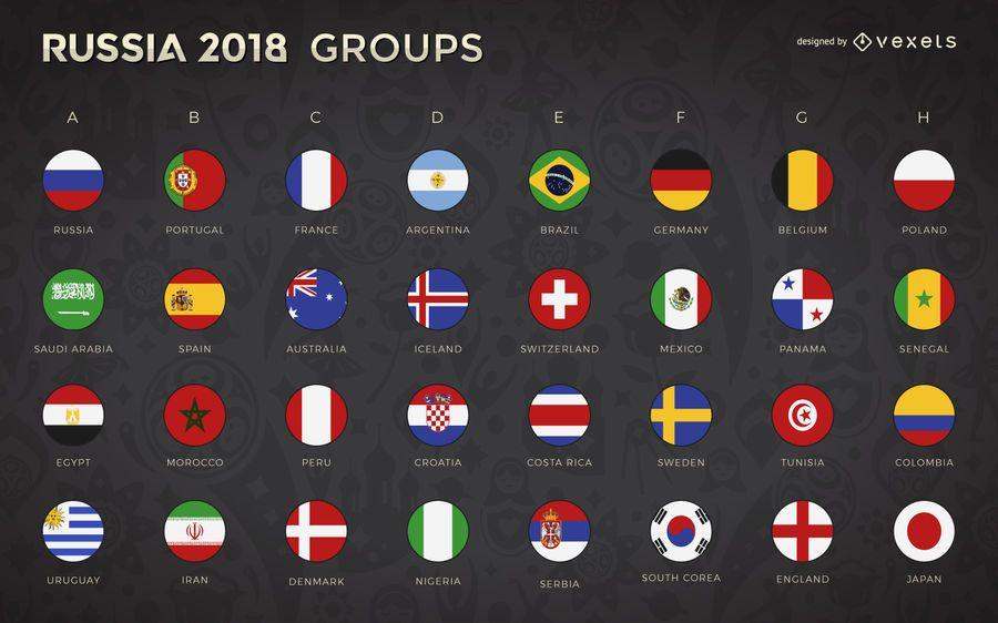 Projeto Da Copa Do Mundo Da Russia 2018 Com Cada Jogada Da