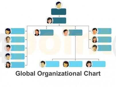 Editable Powerpoint Template  Organization Charts  Illustrations