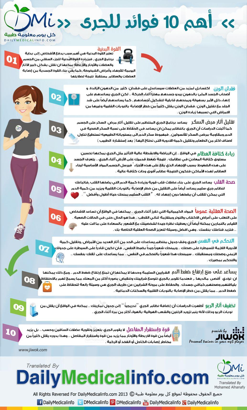 9d1594c8f انفوجرافيك | أهم 10 فوائد لرياضة الجرى | انفوجرافيك طبية | كل يوم معلومة  طبية