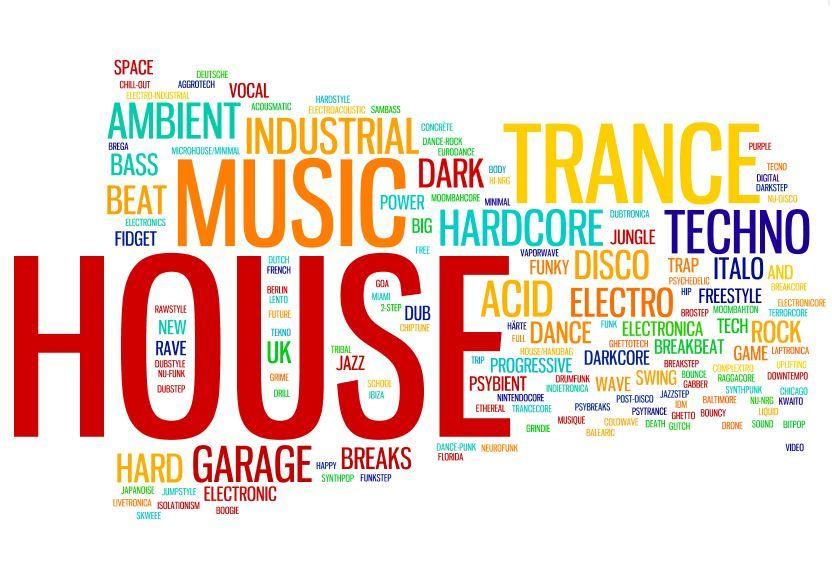 Musikrichtung House
