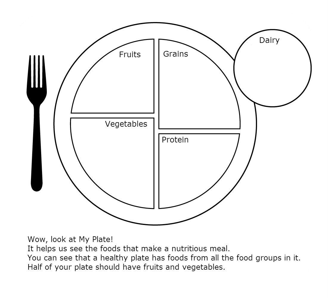 My Plate Worksheet For Health Dmproject Nutrition Preschool