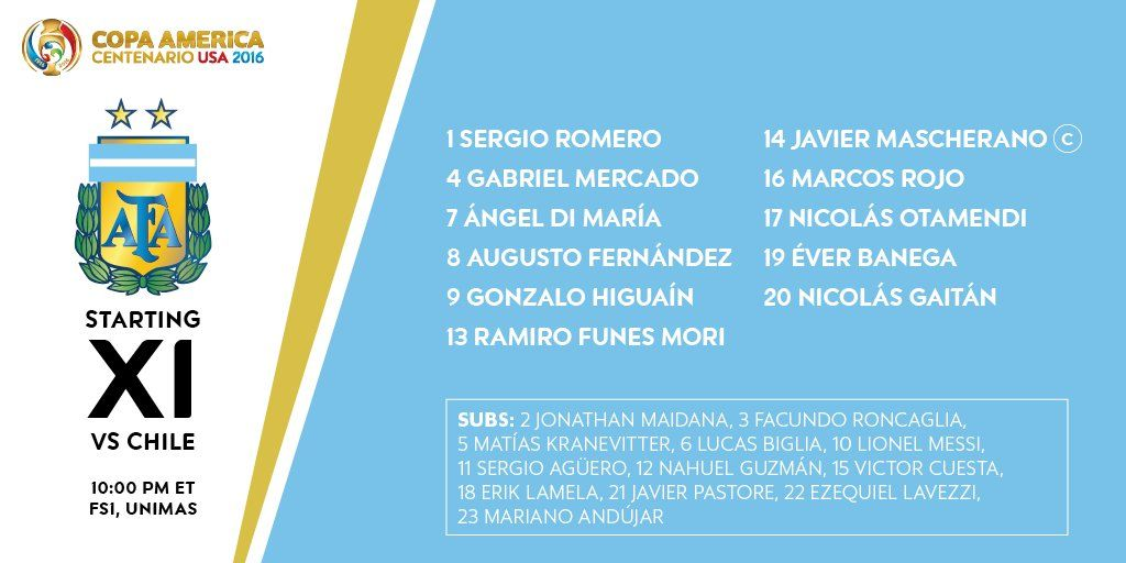 "Copa América 2016 on Twitter: "".@Argentina's lineup has been announced! See who's playing tonight 🇦🇷 #ARGvCHI  #CopaAmerica https://t.co/etGj20NCCe"""