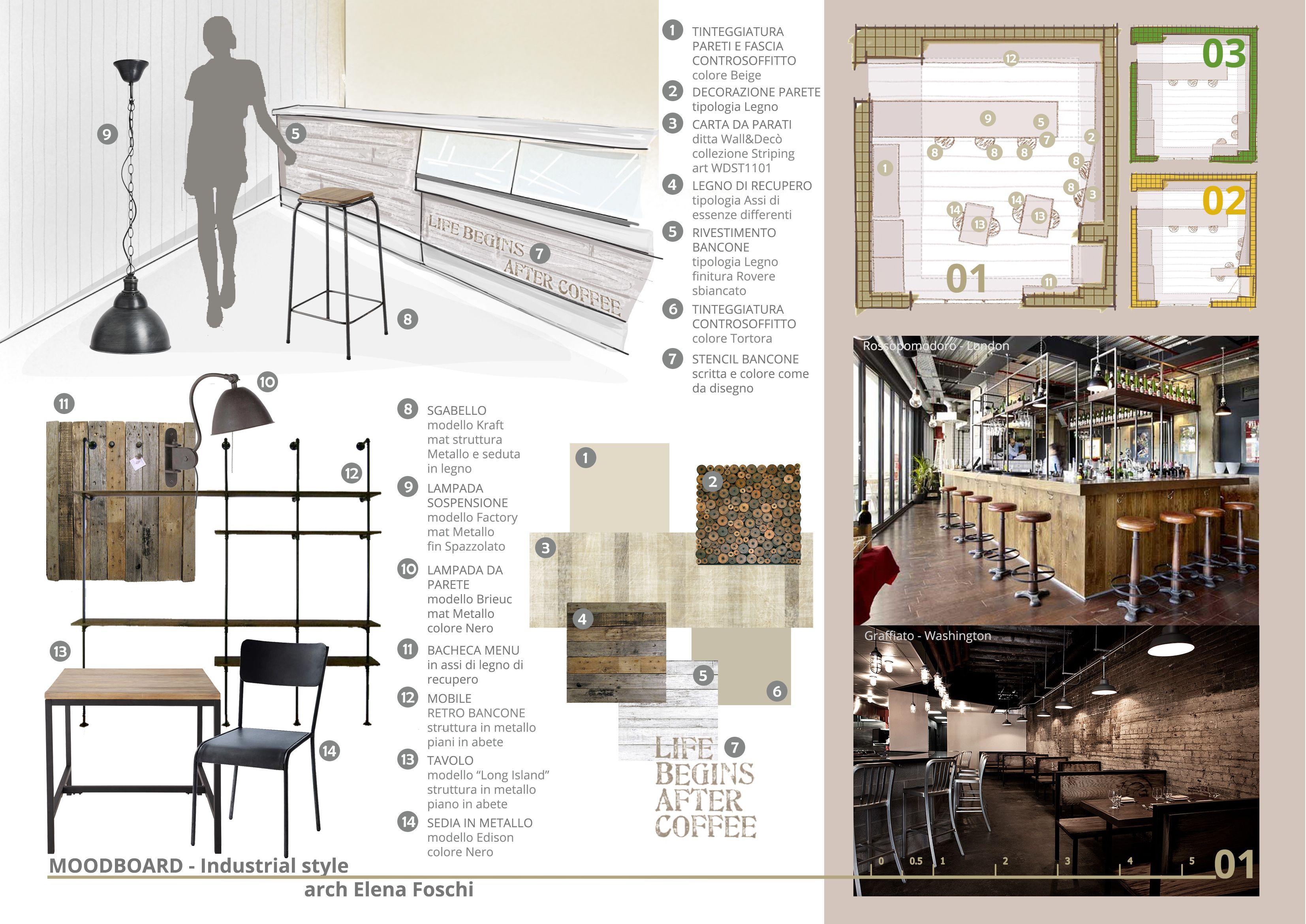 Moodboard restayling bar moodboard efarchitettura for Riviste di interior design