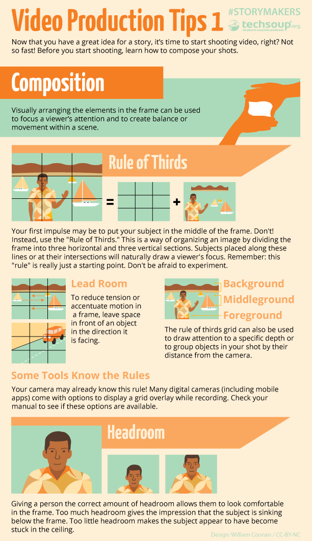 A helpful infographic on the basics of shot framing. | Tonstudio ...