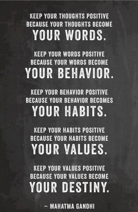 Image result for what you believe matters by Gandhi
