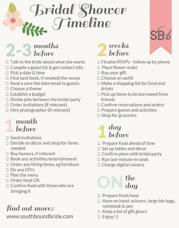 Day Of Bridal Shower Timeline Bridal Shower Timeline Wedding