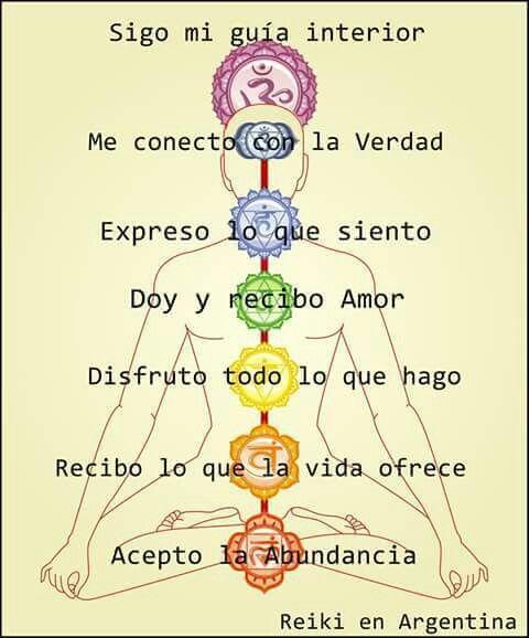 Equilibrio Frases Meditación Chacra Chakras Y Yoga