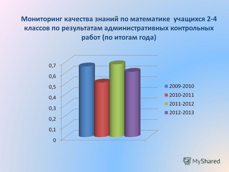 Занимательные задания по русскому языку полякова 3 класс