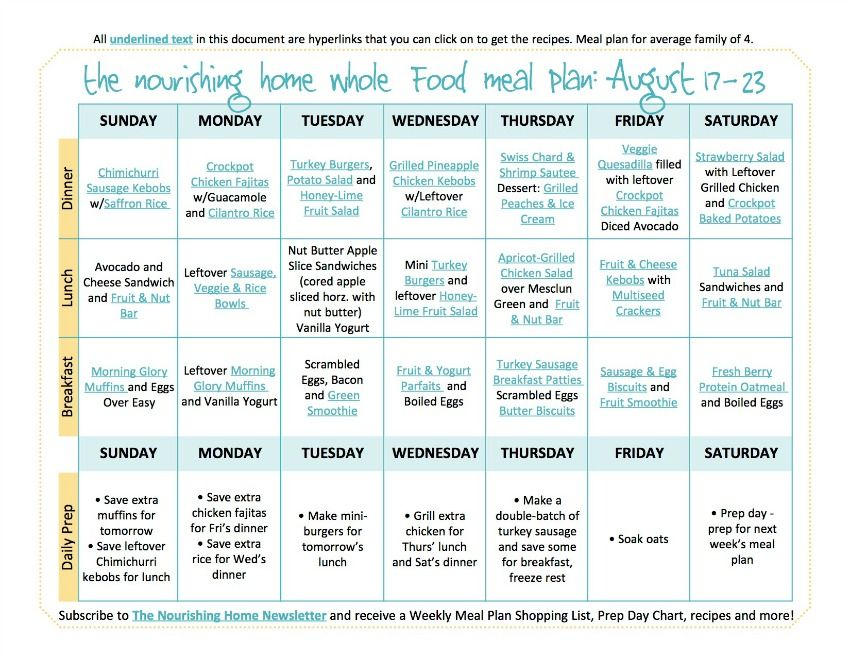 Bi-Weekly Whole Food Meal Plan for August 17u201330 Delicious meals - free menu planner template