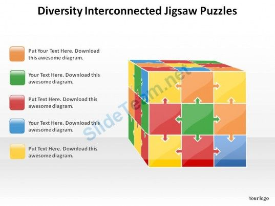 Diversity Interconnected Jigsaw Puzzles Into Rubiks Cube