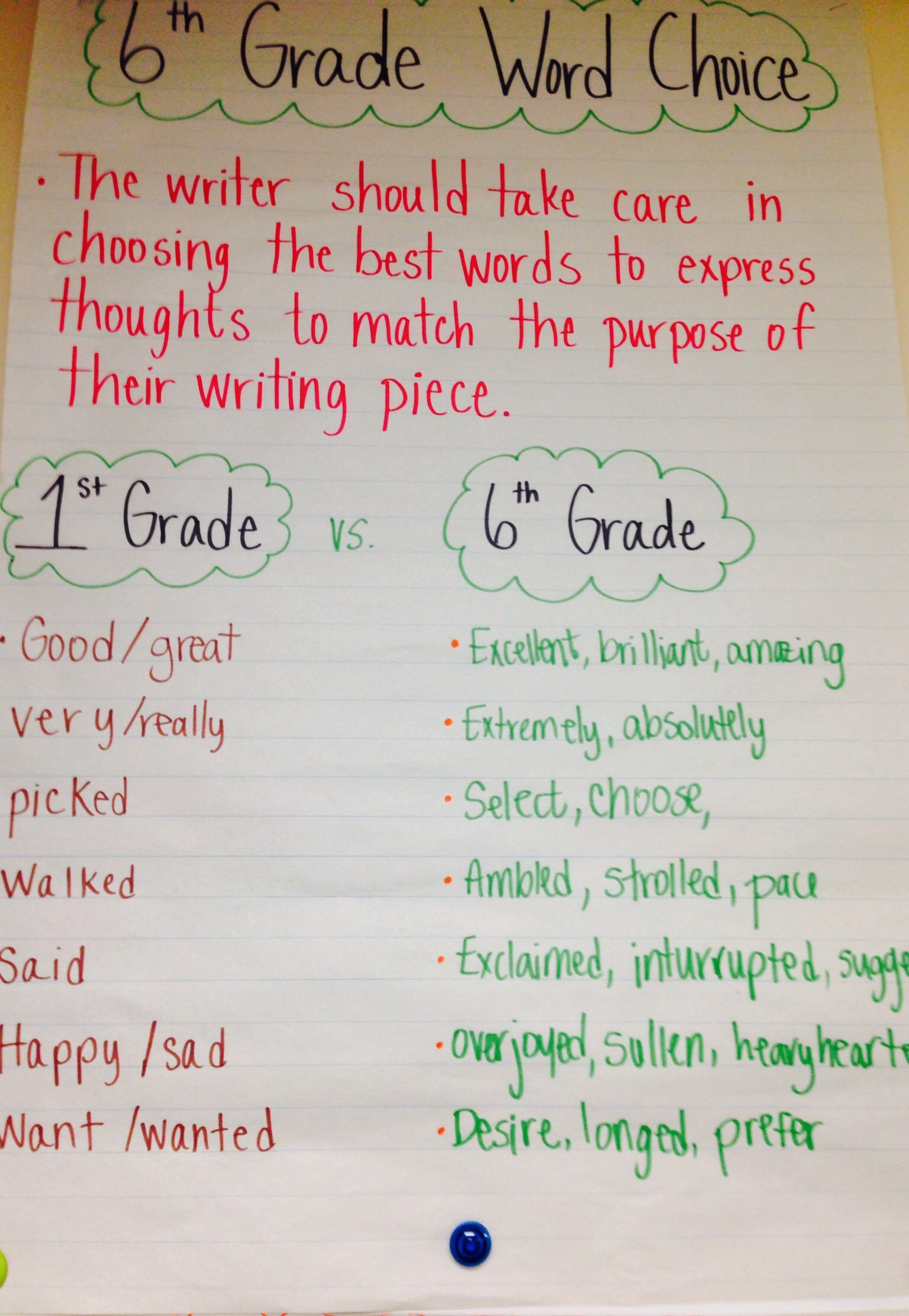 Love This Idea First Grade Writing Vs Sixth Grade