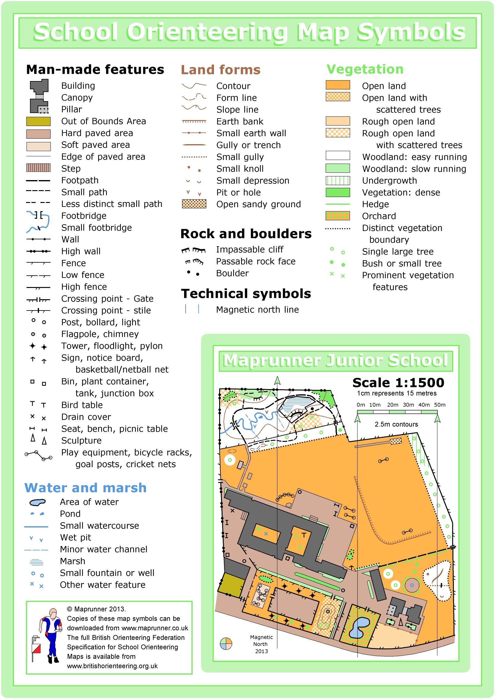 Orienteering Map Symbols