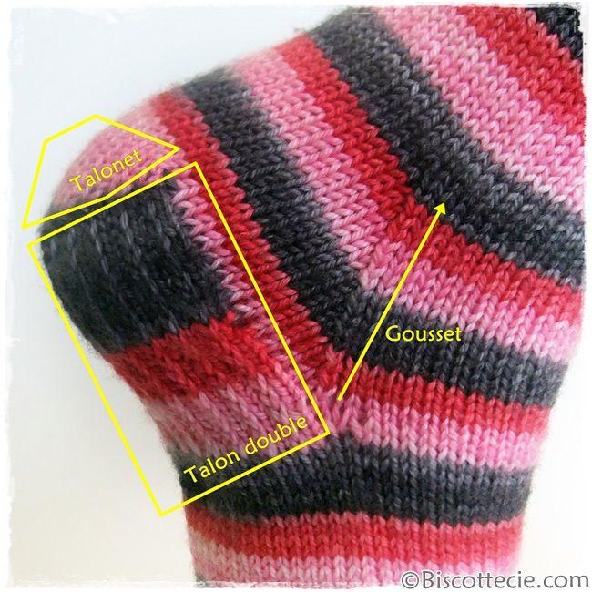 tricoter talon chaussette