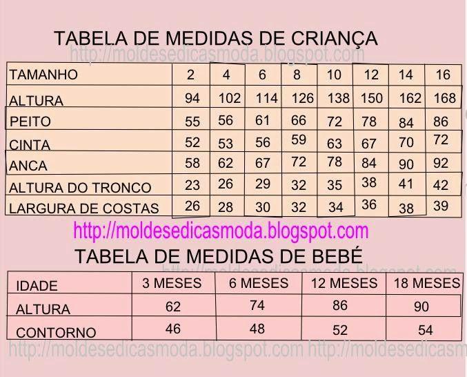 ff081030eac Esta tabela de medidas de criança é um guia fundamental aos profissionais  Modelistas e Estilistas para a construção do Molde base. Poderá também  servir com