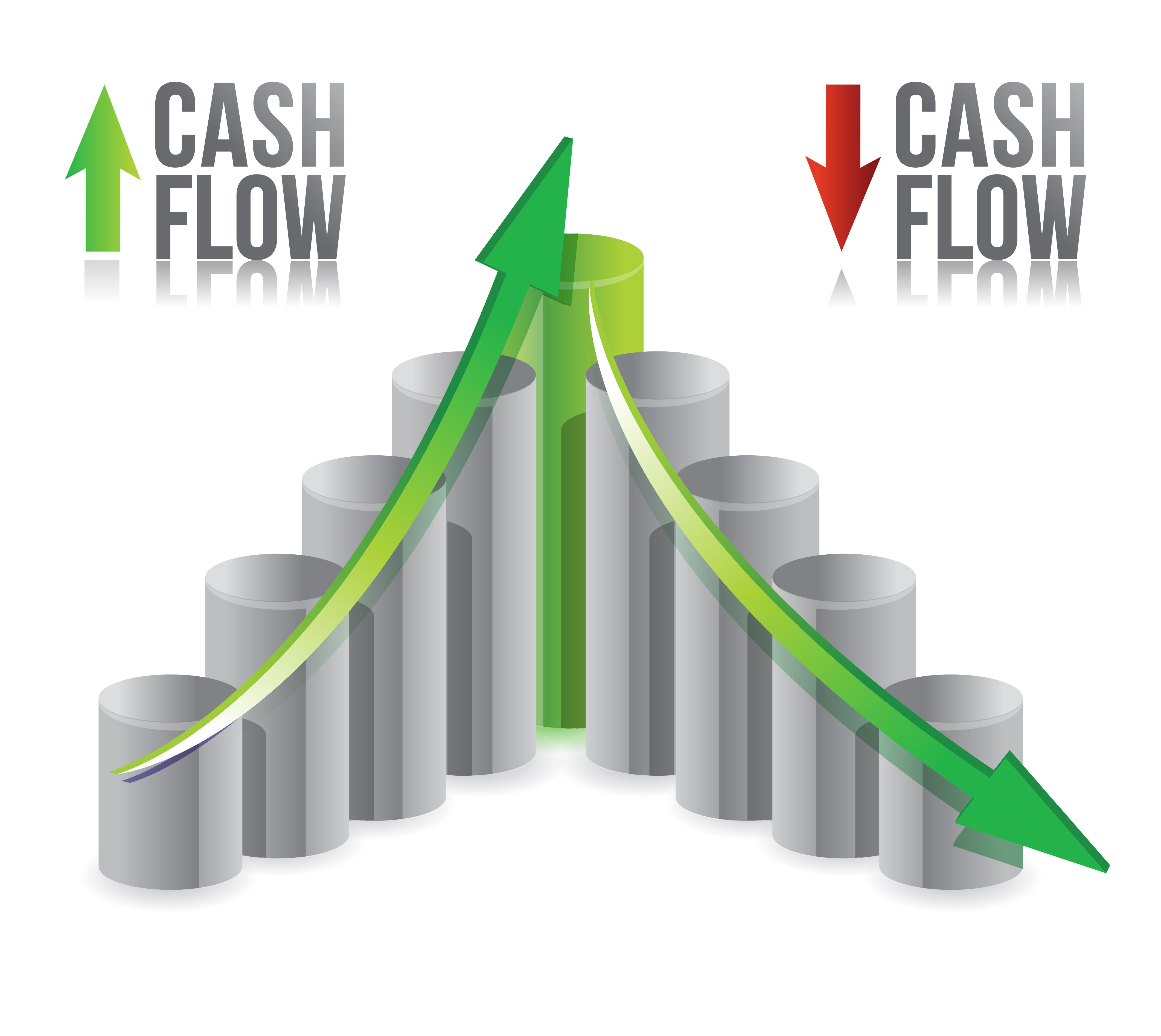 Cash flow entails the movement of funds in and out of a business. It ...