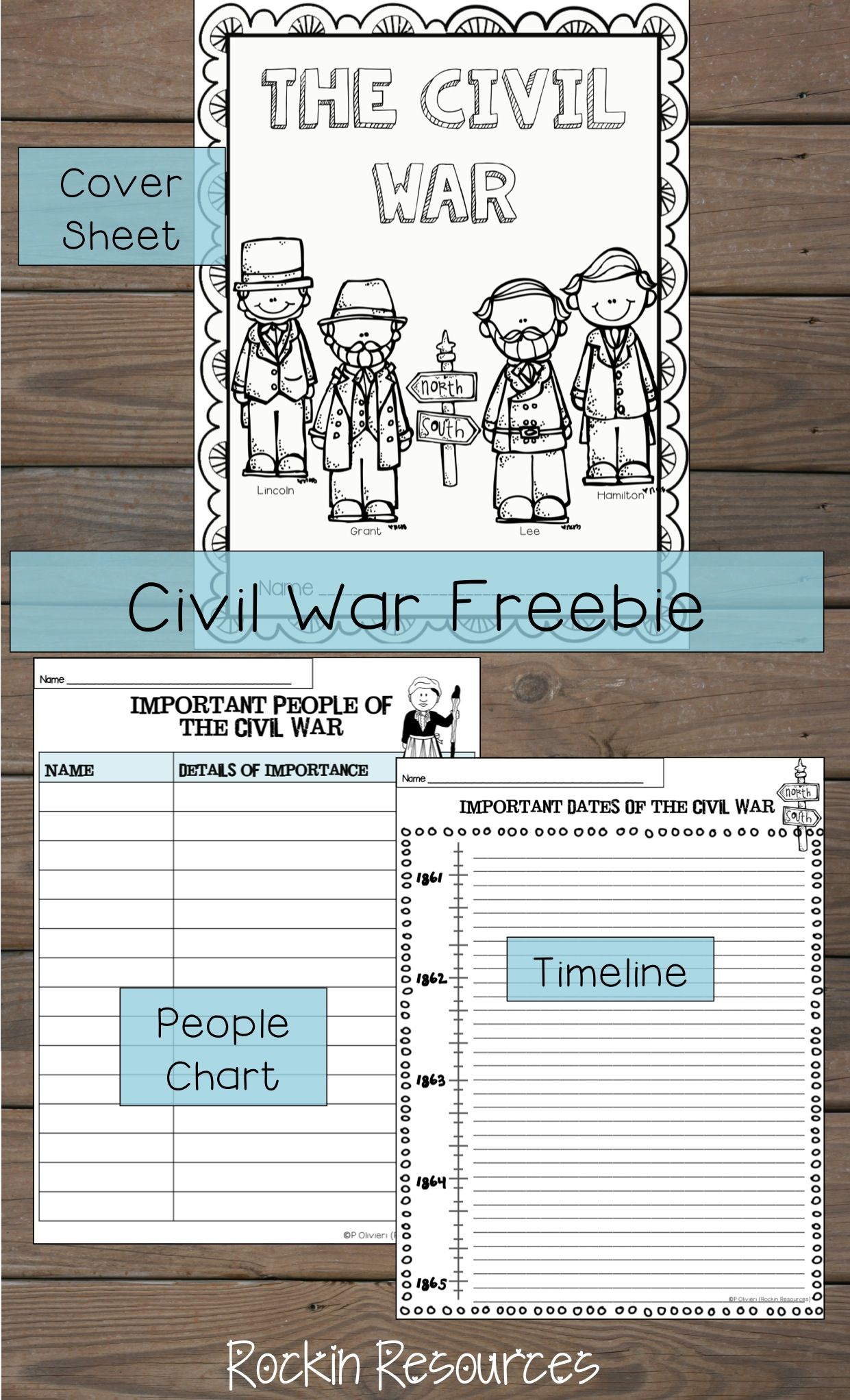 Civil War Timeline Cover Page And Chart Free